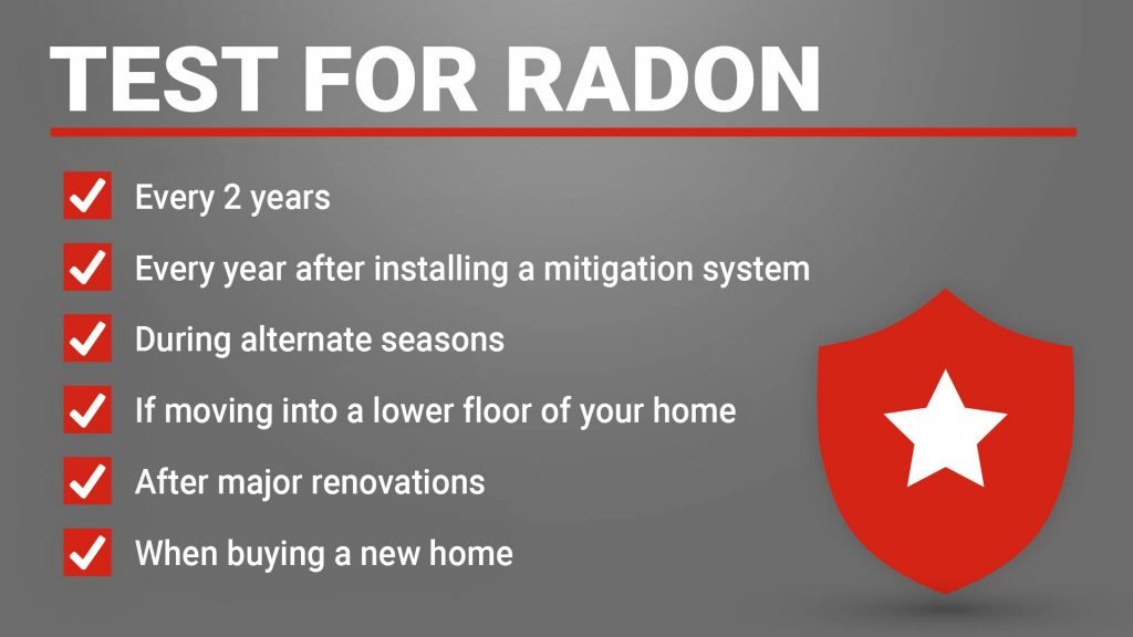 How Often Should You Test for Radon?